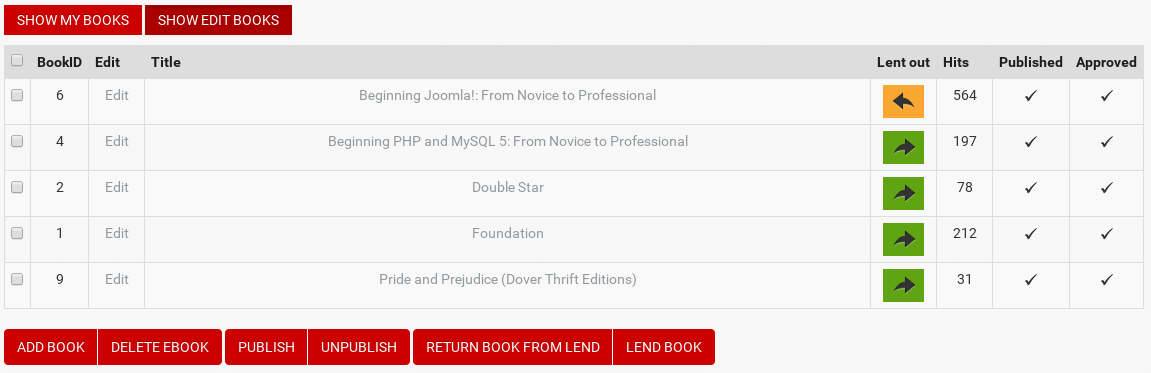 Editing my books from frontend in Joomla book library software