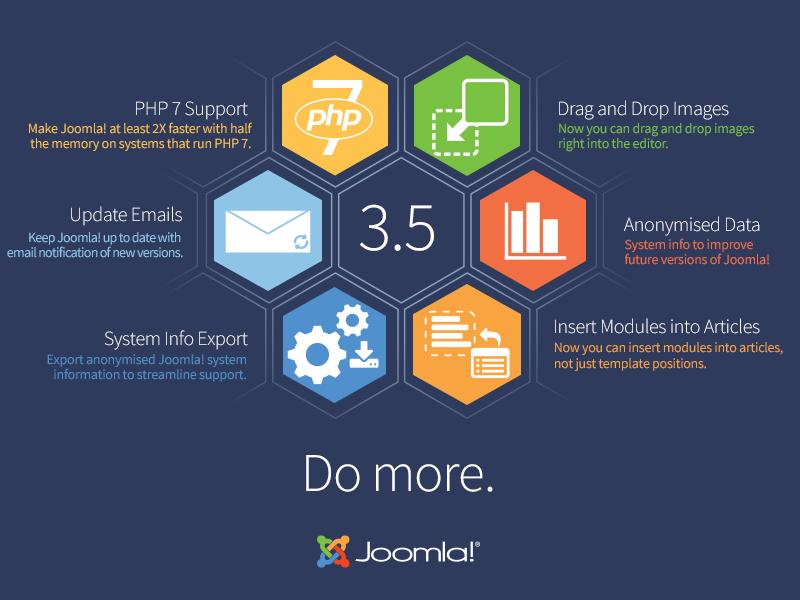 Joomla 3.5 Released