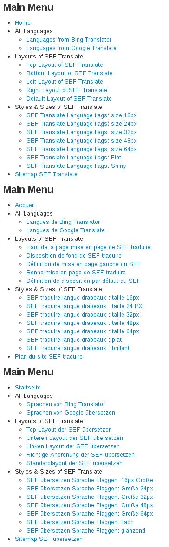 Joomla multilingual Sitemap