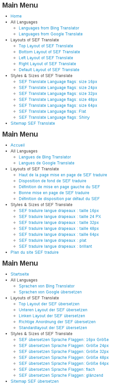 multilingual Sitemap in Joomla website