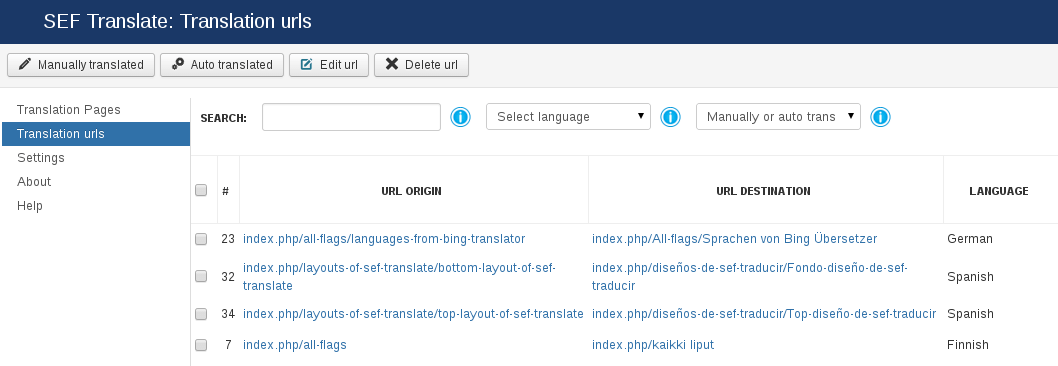 Translation URLs in SEF Translate pro