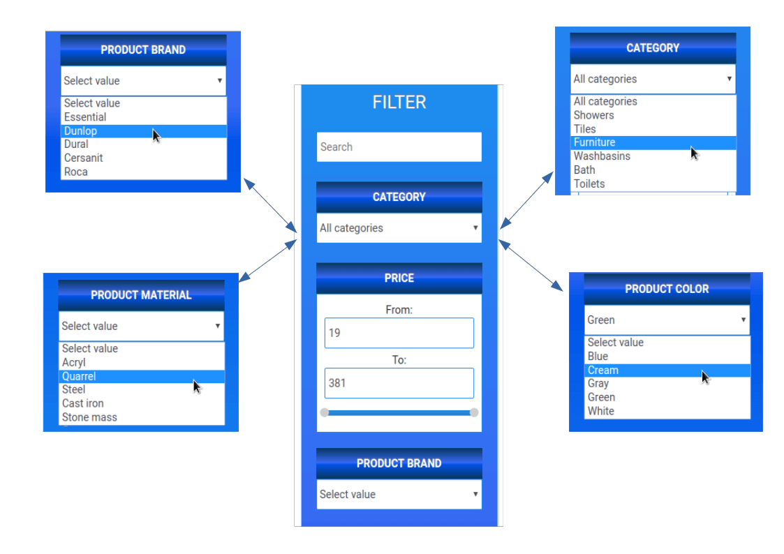 build any type of filter for product search in CCK store website builder