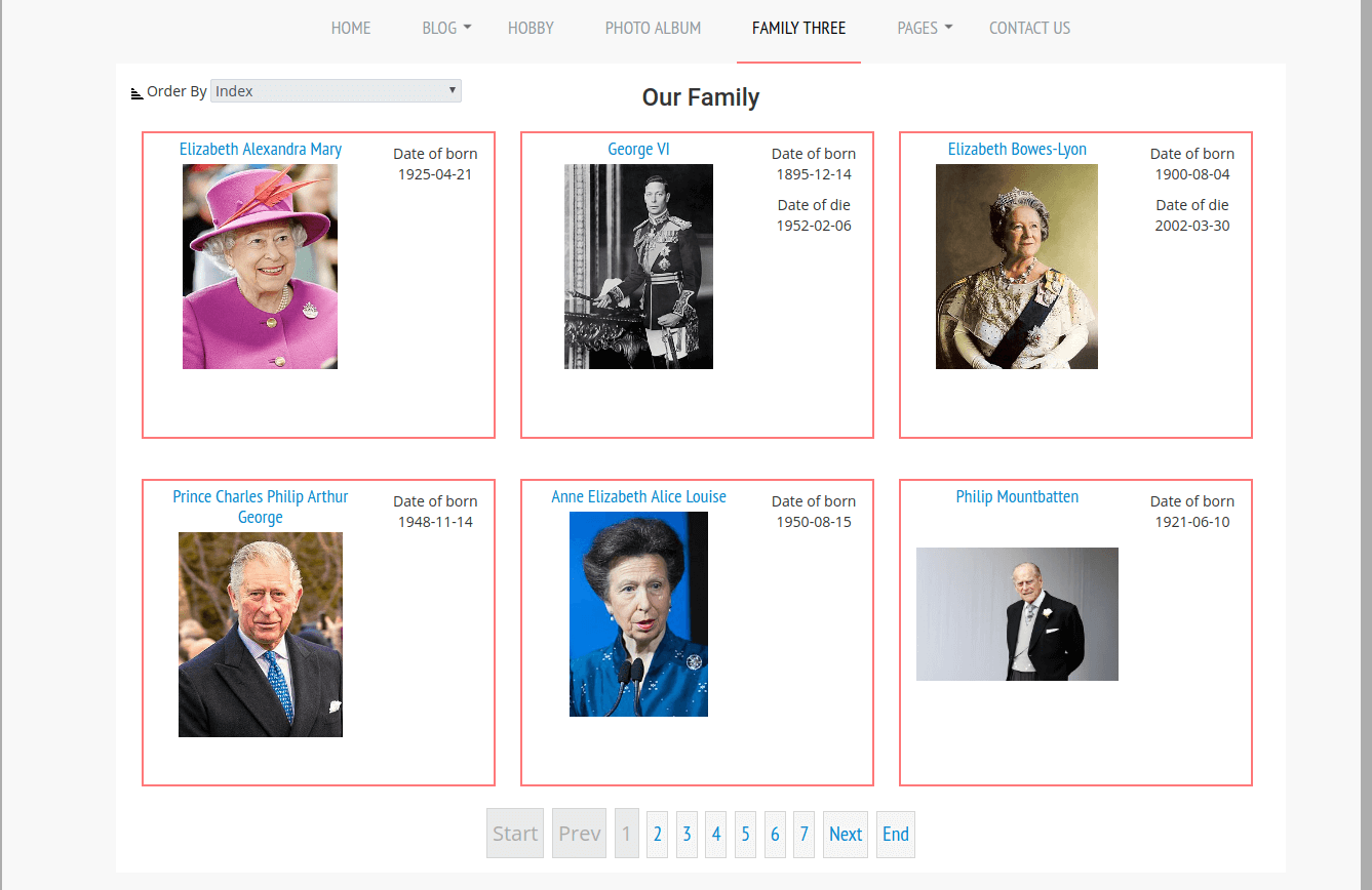 Joomla wedding template, section family tree build with help Ordasoft CCK-Joomla Website Builder
