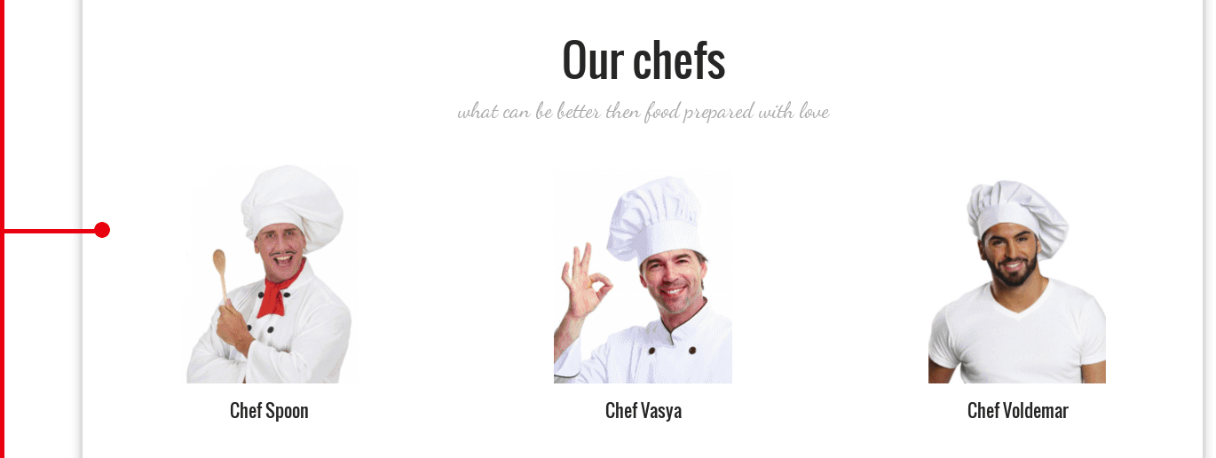 Chefs of WordPress restaurant theme Gourmet
